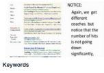 keywords-in-web-writing